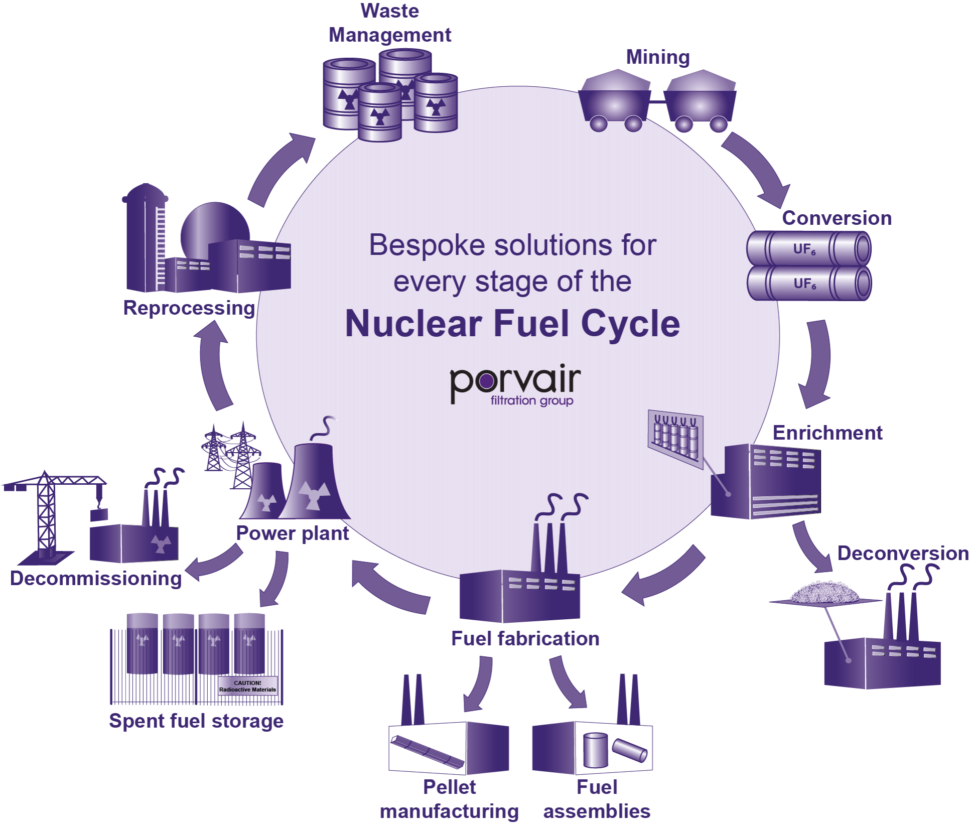 nuclear_infographic_with_logo_v2_1934